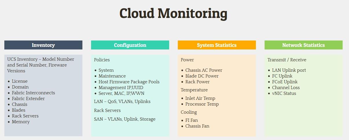 UCS_Cloud